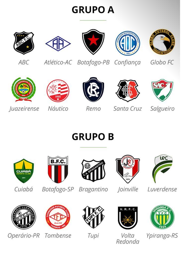 Resultado de imagem para Grupos Série C 2018